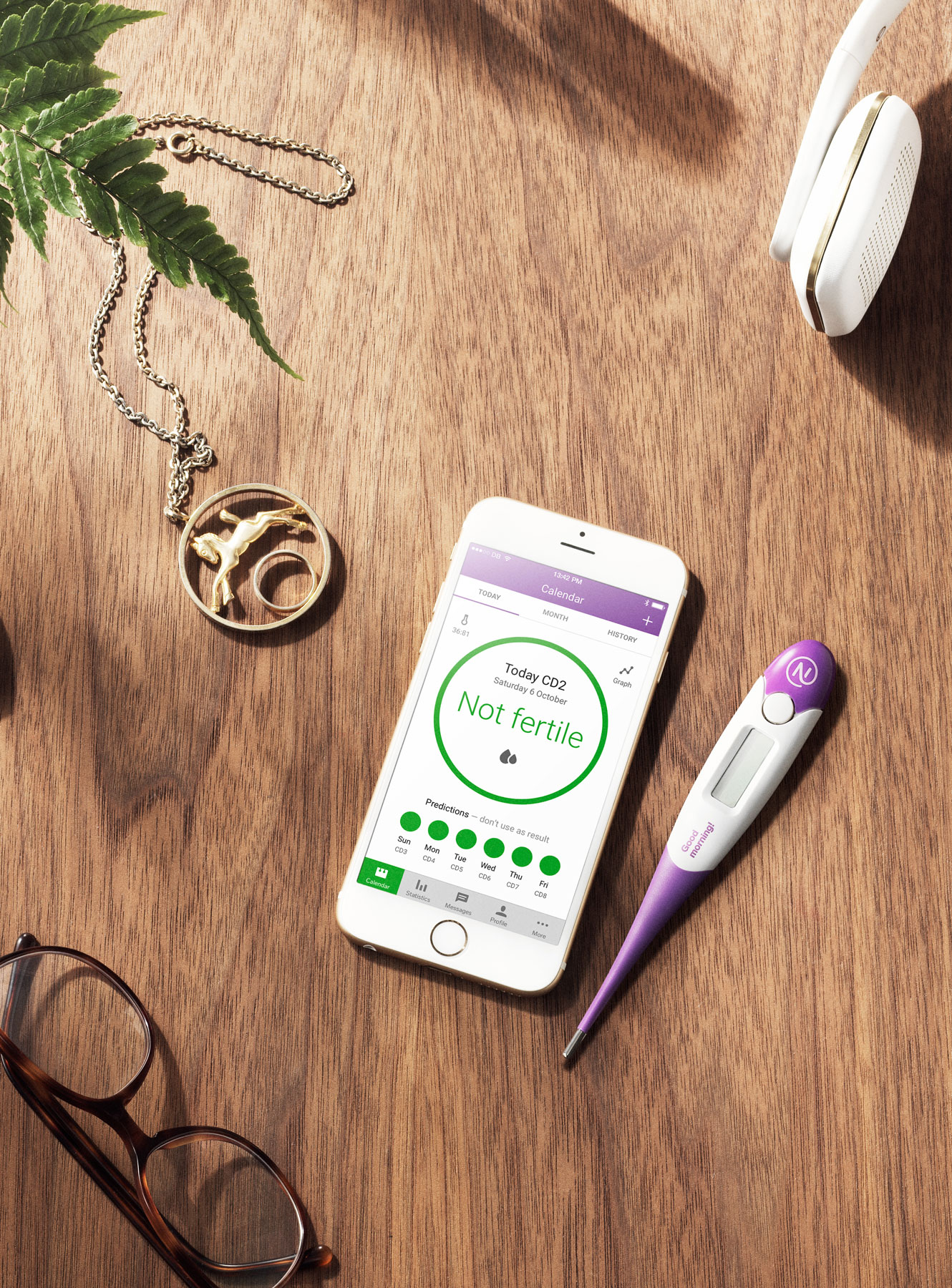 Birth Control Method Contraceptive App- Natural Cycles