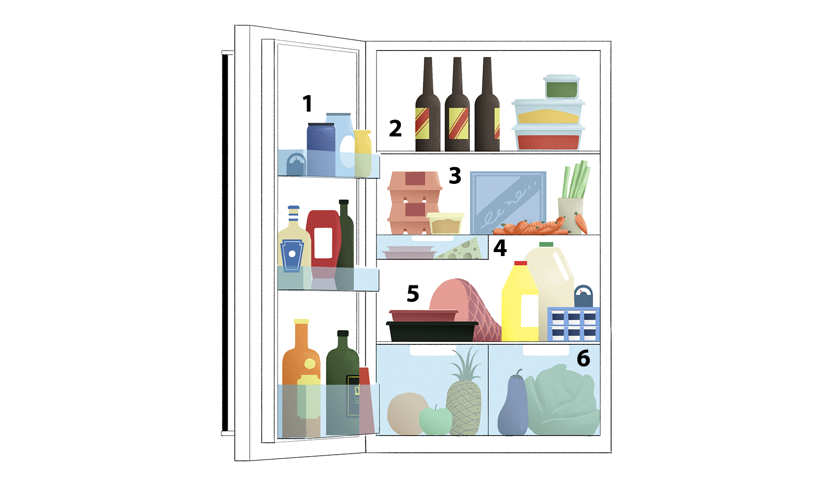 how-to-streamline-refrigerator