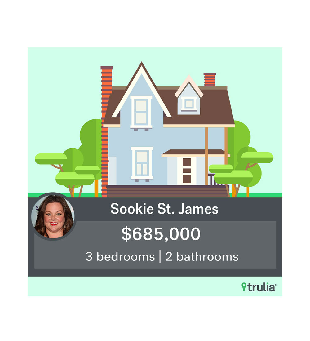 Sookie St James House
