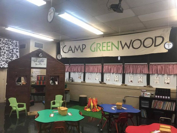 Sixth Grade Classroom Decorations ~ How these alabama teachers decorate their classrooms will