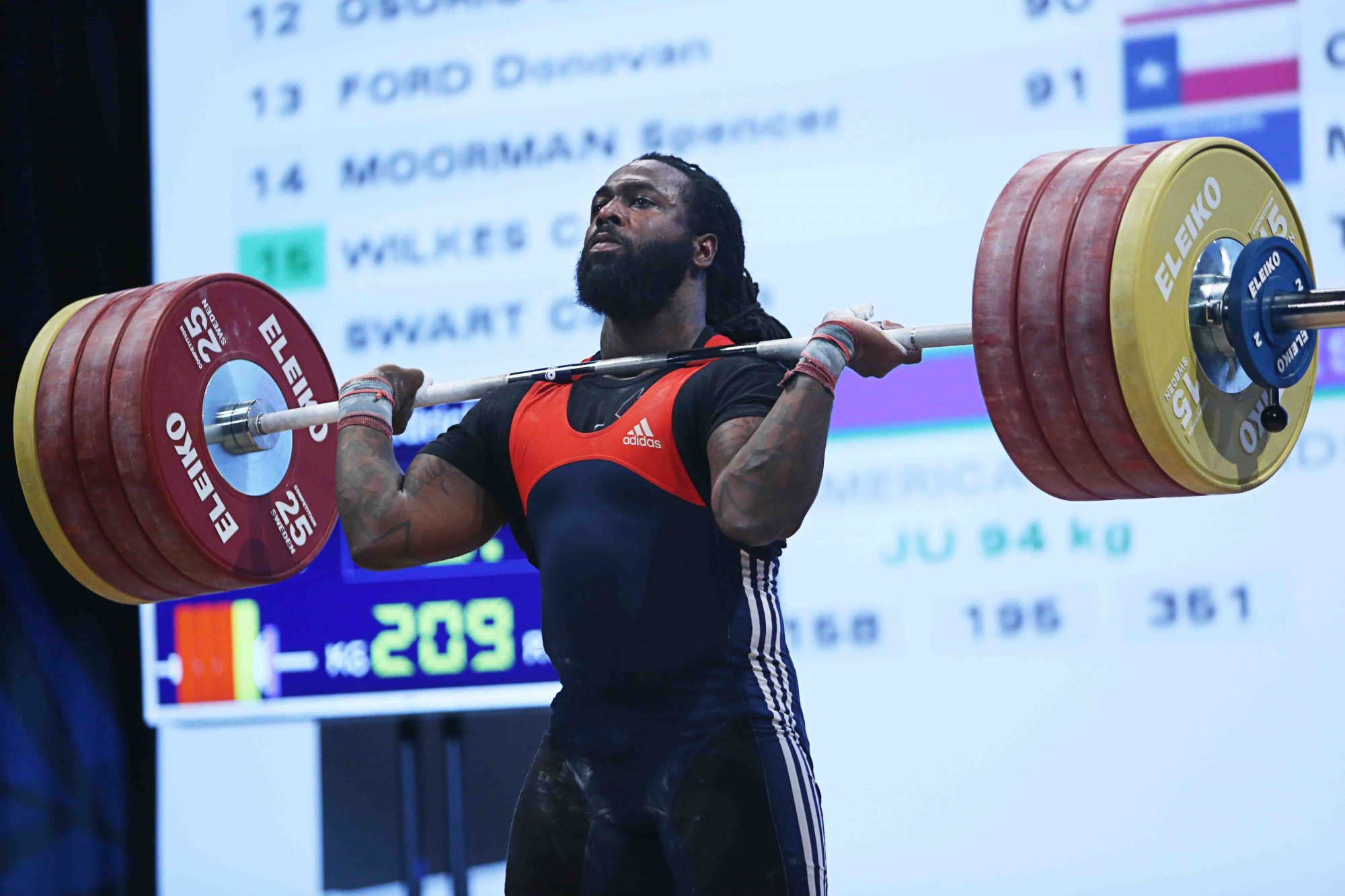 Kendrick Farris | Shreveport, Louisiana | Weightlifting