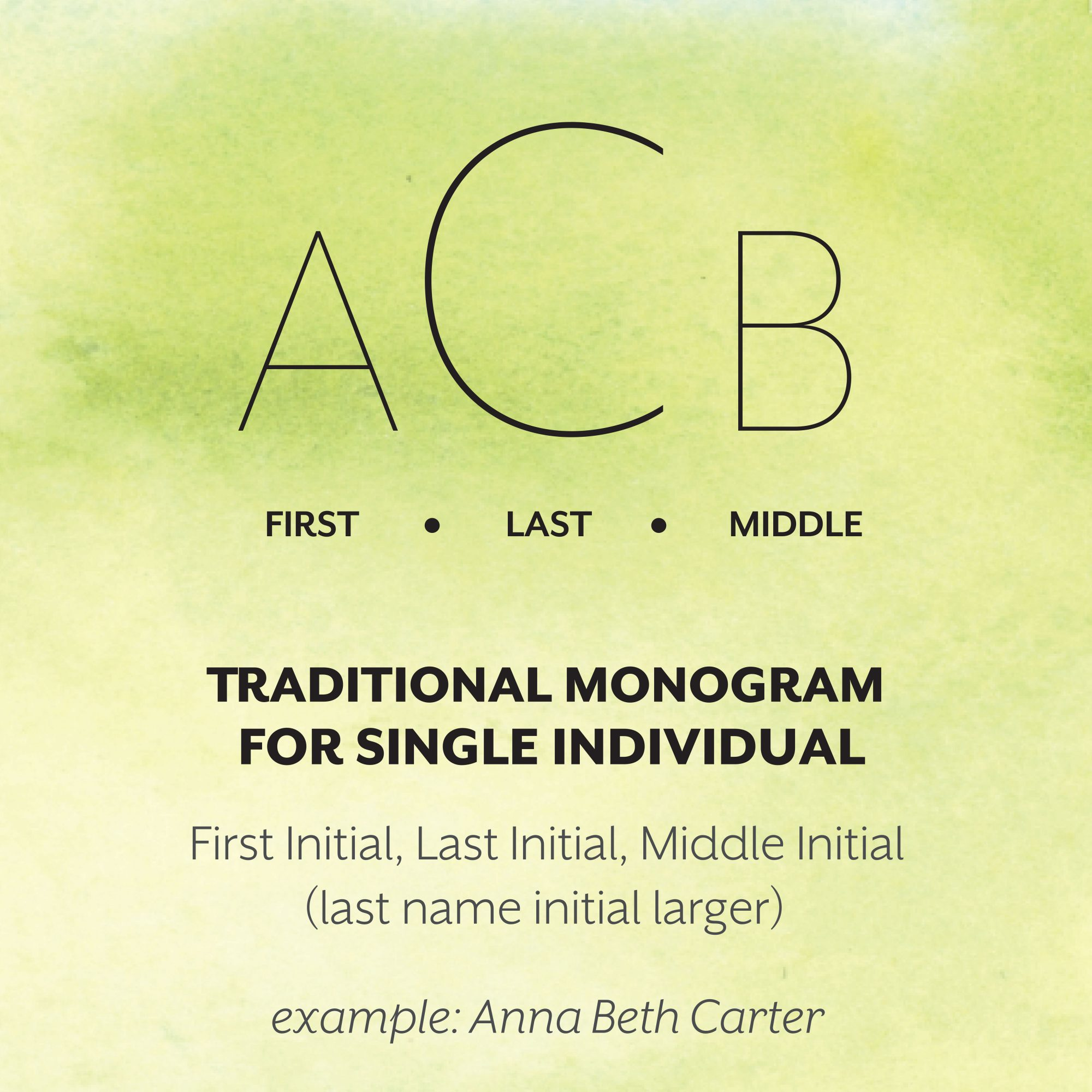 Traditional Monogram Format