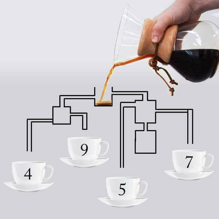 coffee riddle