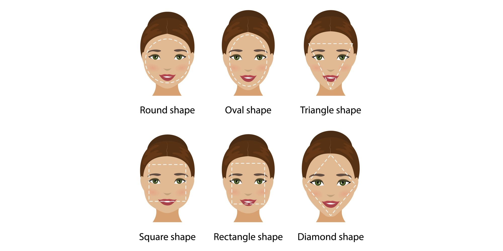 How to determine the shape of the face 19