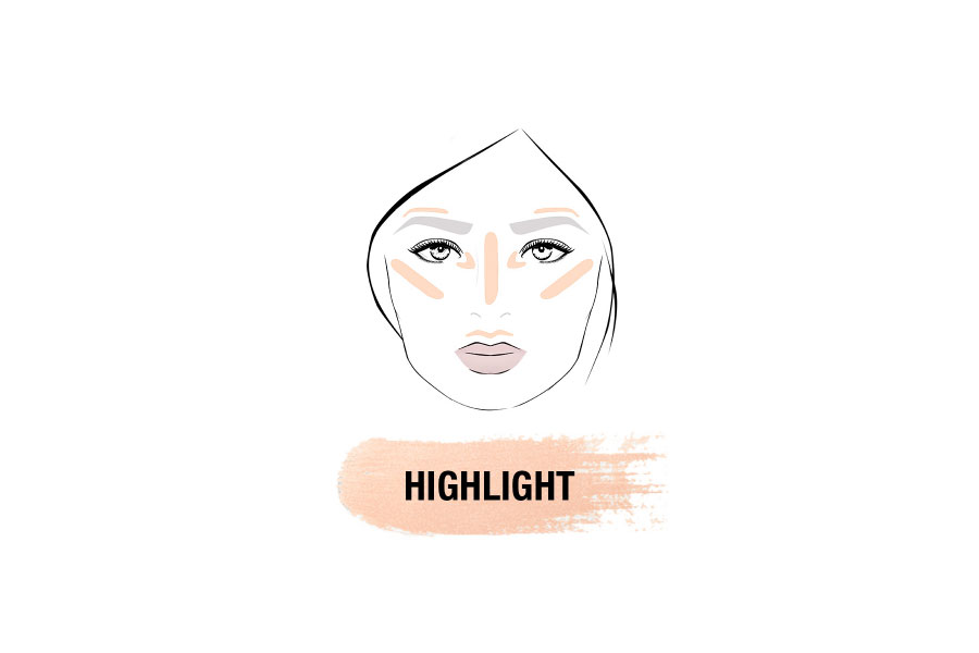 Wet n Wild Highlight Makeup Stick Guide