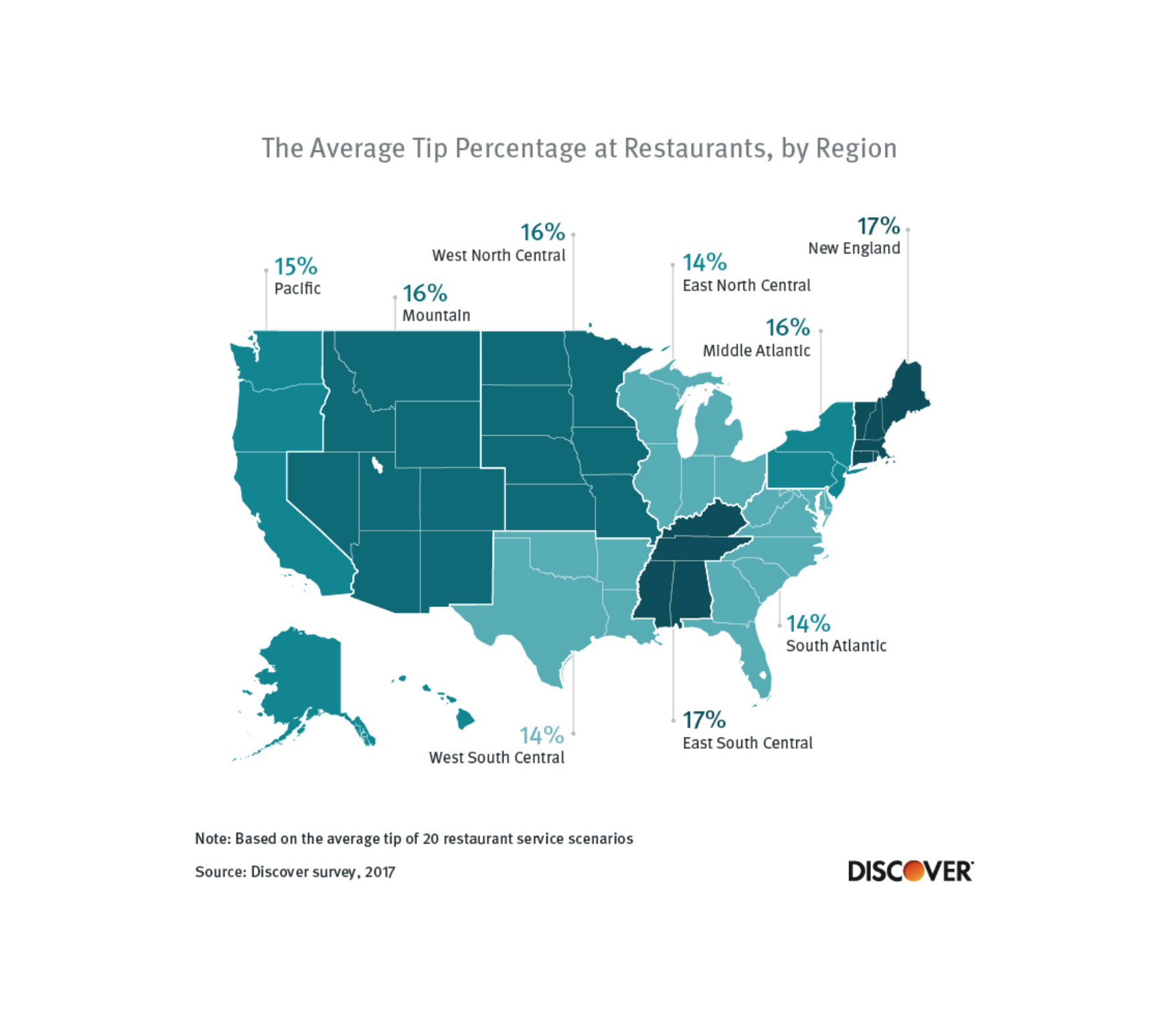Discover Card Average Tipping in U.S. Map