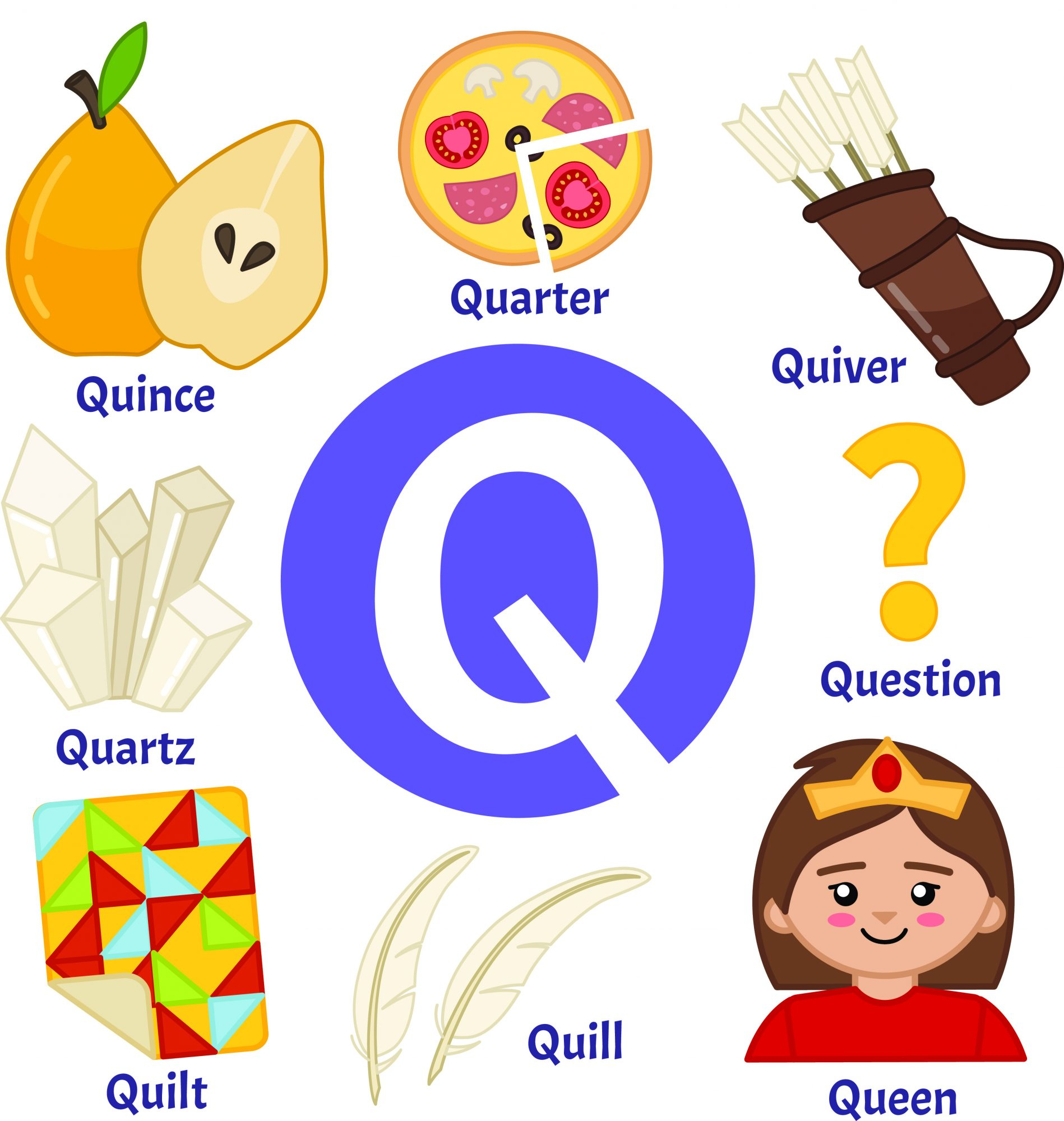 Q and U words