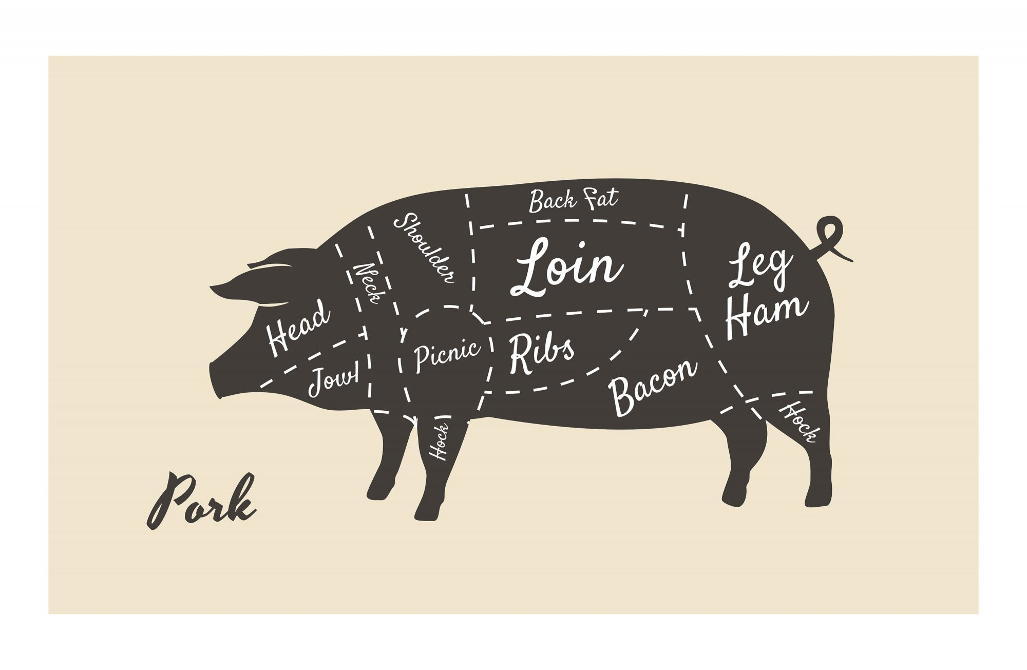 Pork Cuts Map