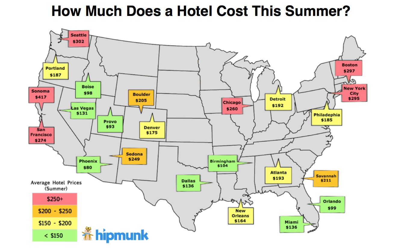 The Cheapest (and Most Expensive) Cities to Book a Hotel This Summer