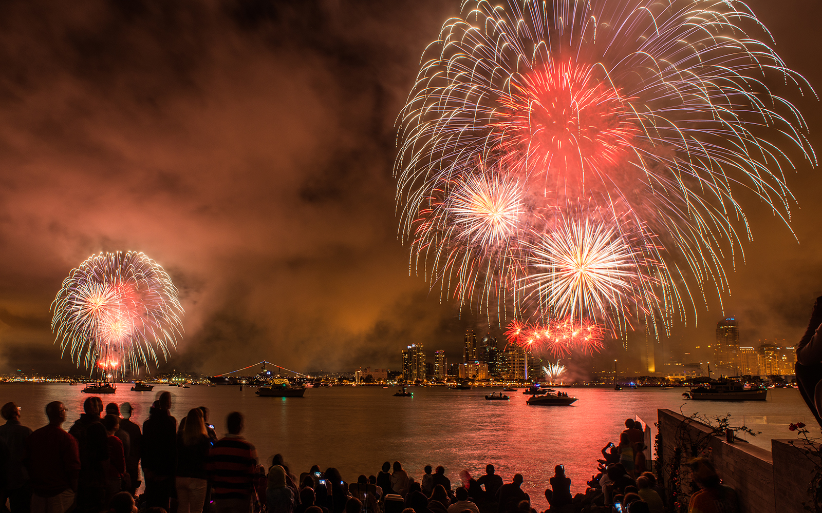 What to do in San Diego for July 4th