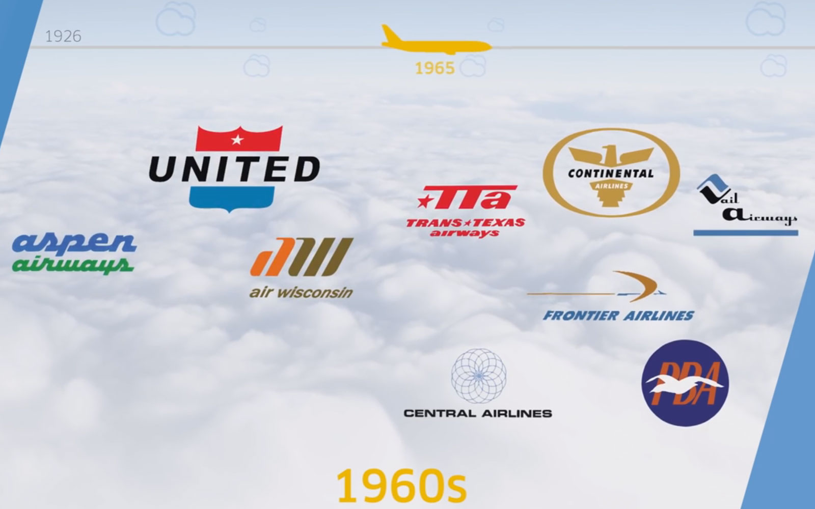 90 Years of Airline Logos
