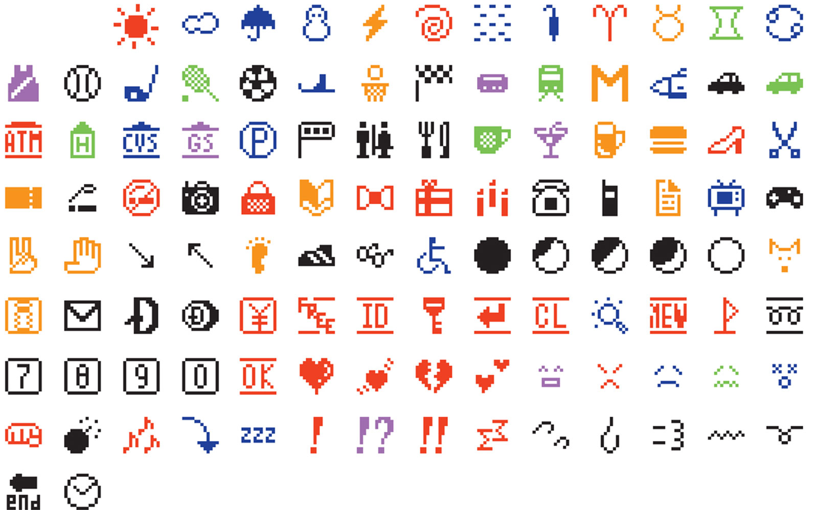 Emoji Is the Newest Masterpiece at the Museum of Modern Art