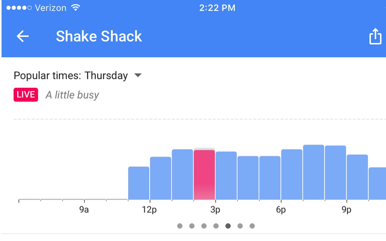 Google Maps Will Tell You How Crowded a Restaurant Is in Real Time