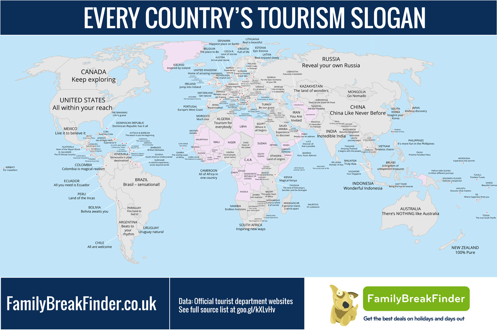 Tourism slogans for different countries