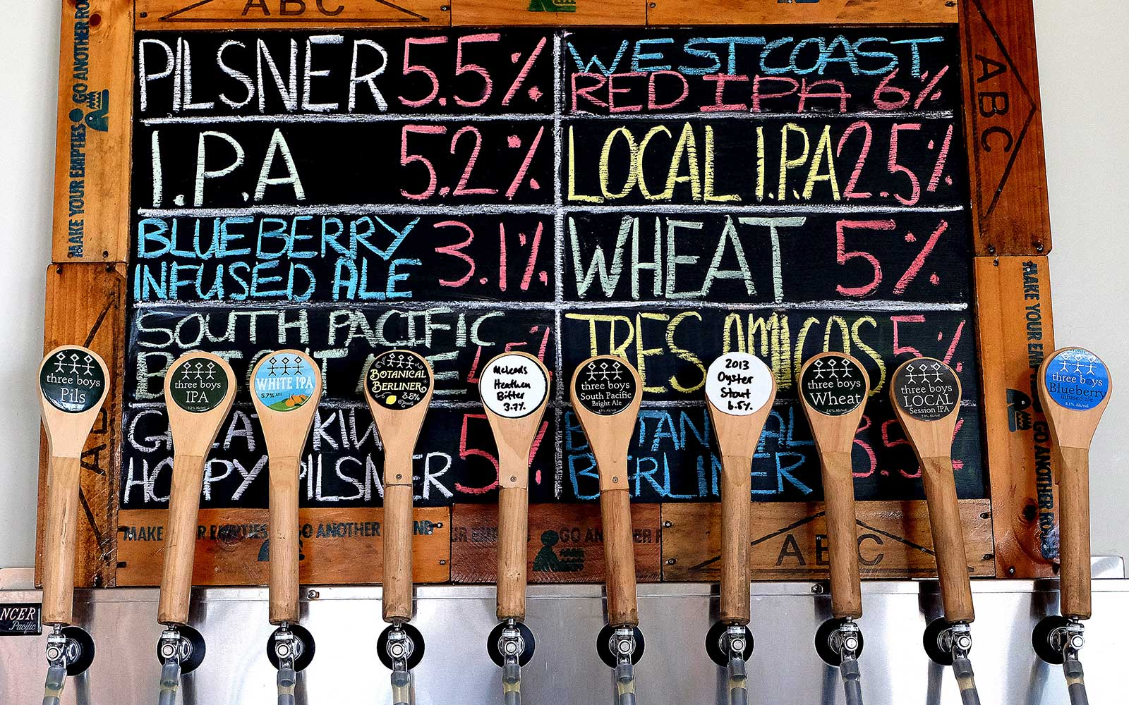 Where to Drink Craft Beer in Christchurch, New Zealand