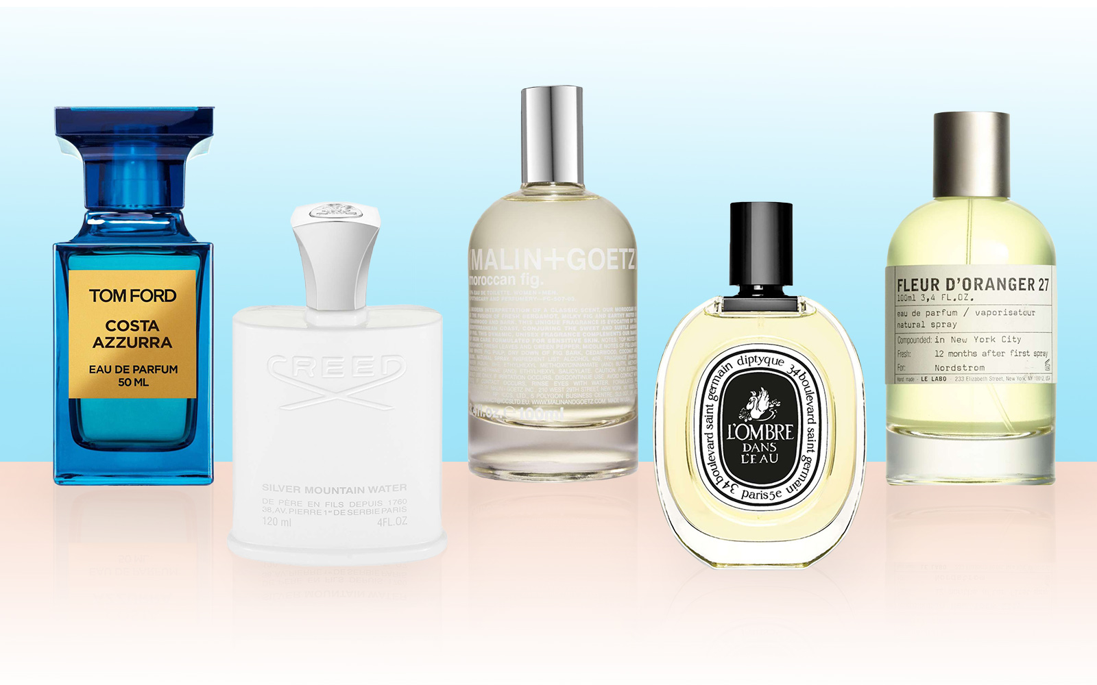 The Best Perfumes for Travel, Based on Where You're Headed