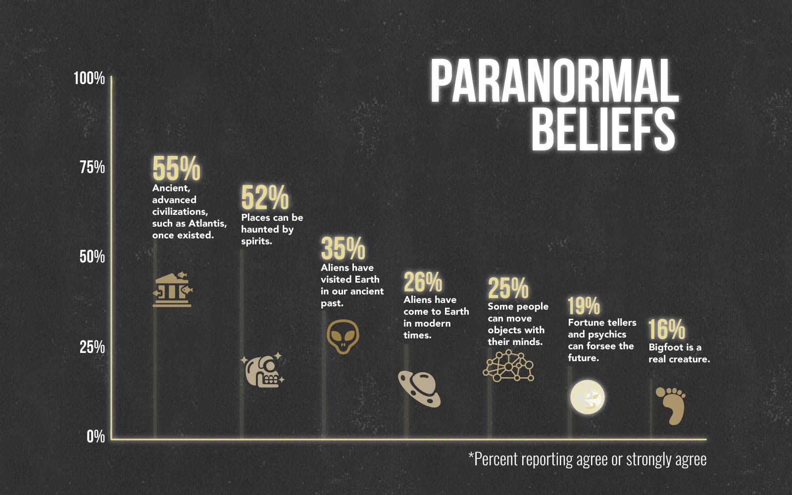 paranormal activity belief halloween