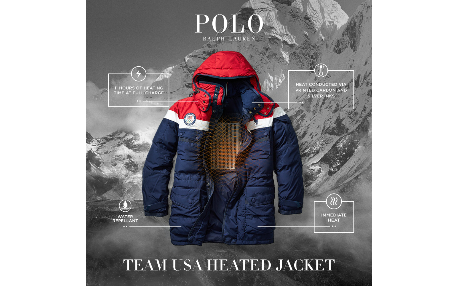 Team USA Olympic Jackets. Courtesy of Ralph Lauren