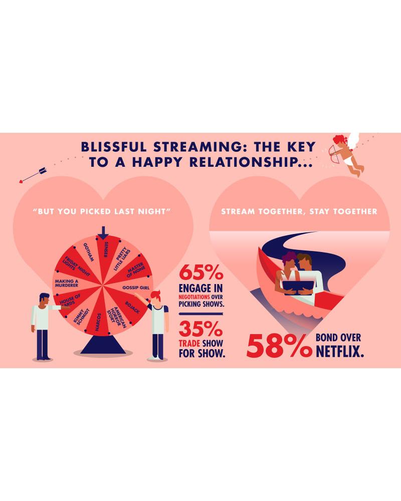netflix-love-study-the-key-to-happy-relationship-0216.jpg