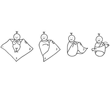 swaddling instructions from the ultimate receiving blanket