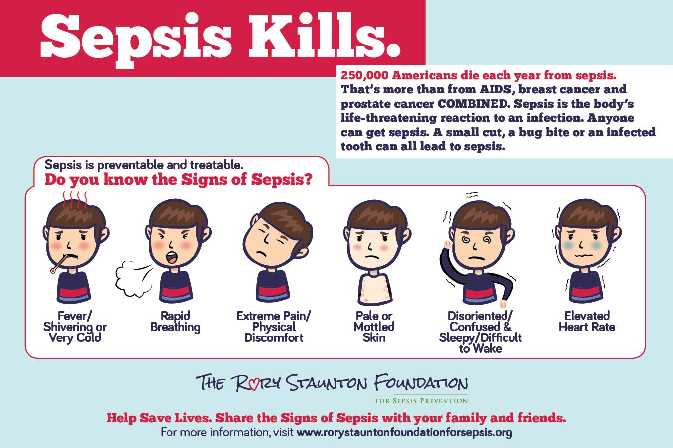 Rory Staunton Foundation Signs of Sepsis Infographic