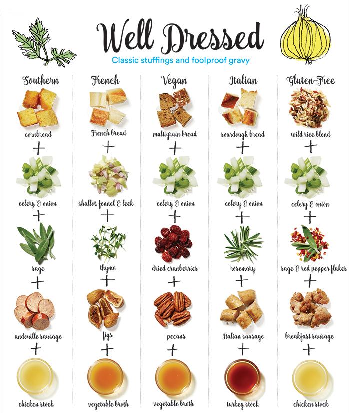 dressing-chart.jpg