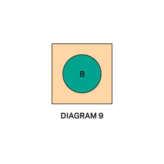 img_southwest-circleslg_5b.jpg