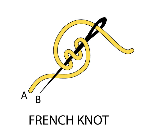 100548882_french-knot_600.jpg