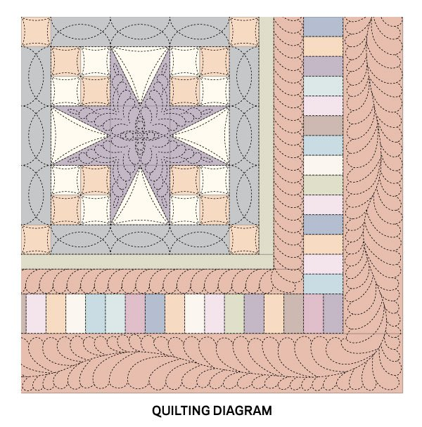 Stars on Display Quilting Diagram