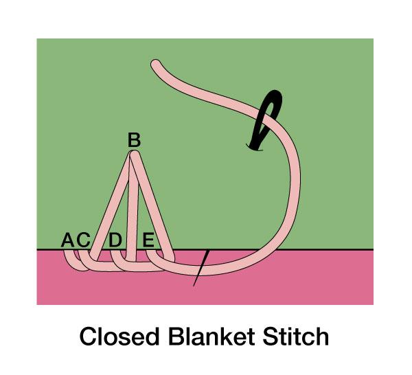 100227455_closed-blanket-stitch_600.jpg