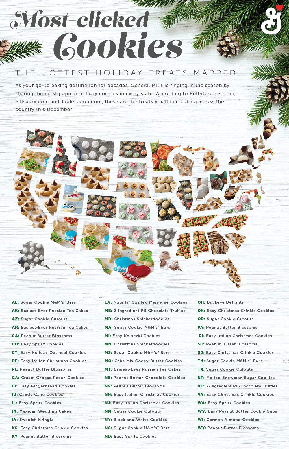 These Are the Most Searched for Cookie Recipes in Every State