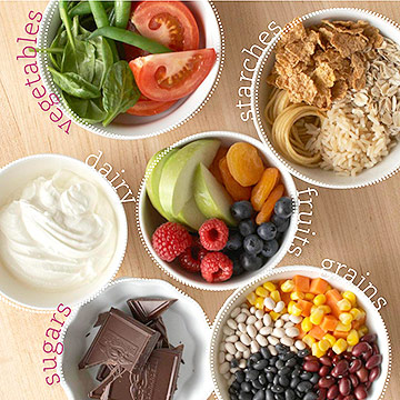 Foods with Carbohydrate