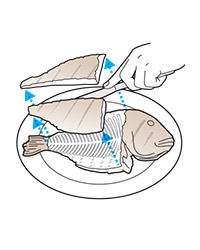 How to Serve Whole Fish: Remove Top Fillet