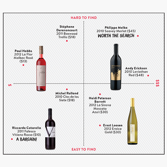original-201404-hd-famous-wine-brands-cheap-bottles-infographic.jpg