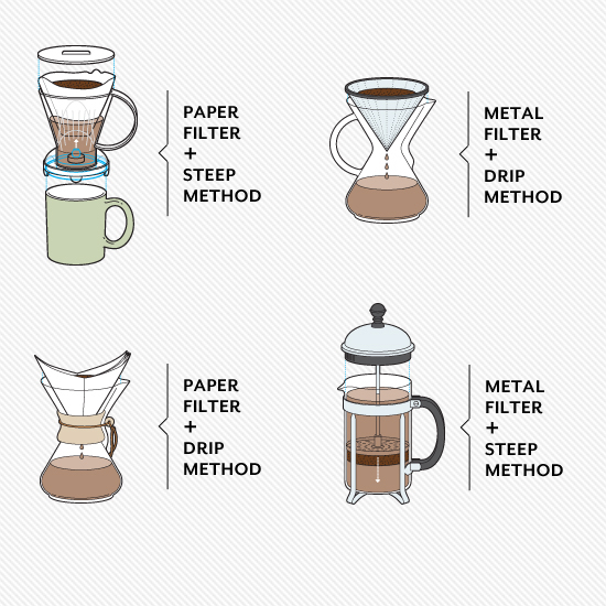 original-201301-HD-coffee-geek-primer.jpg