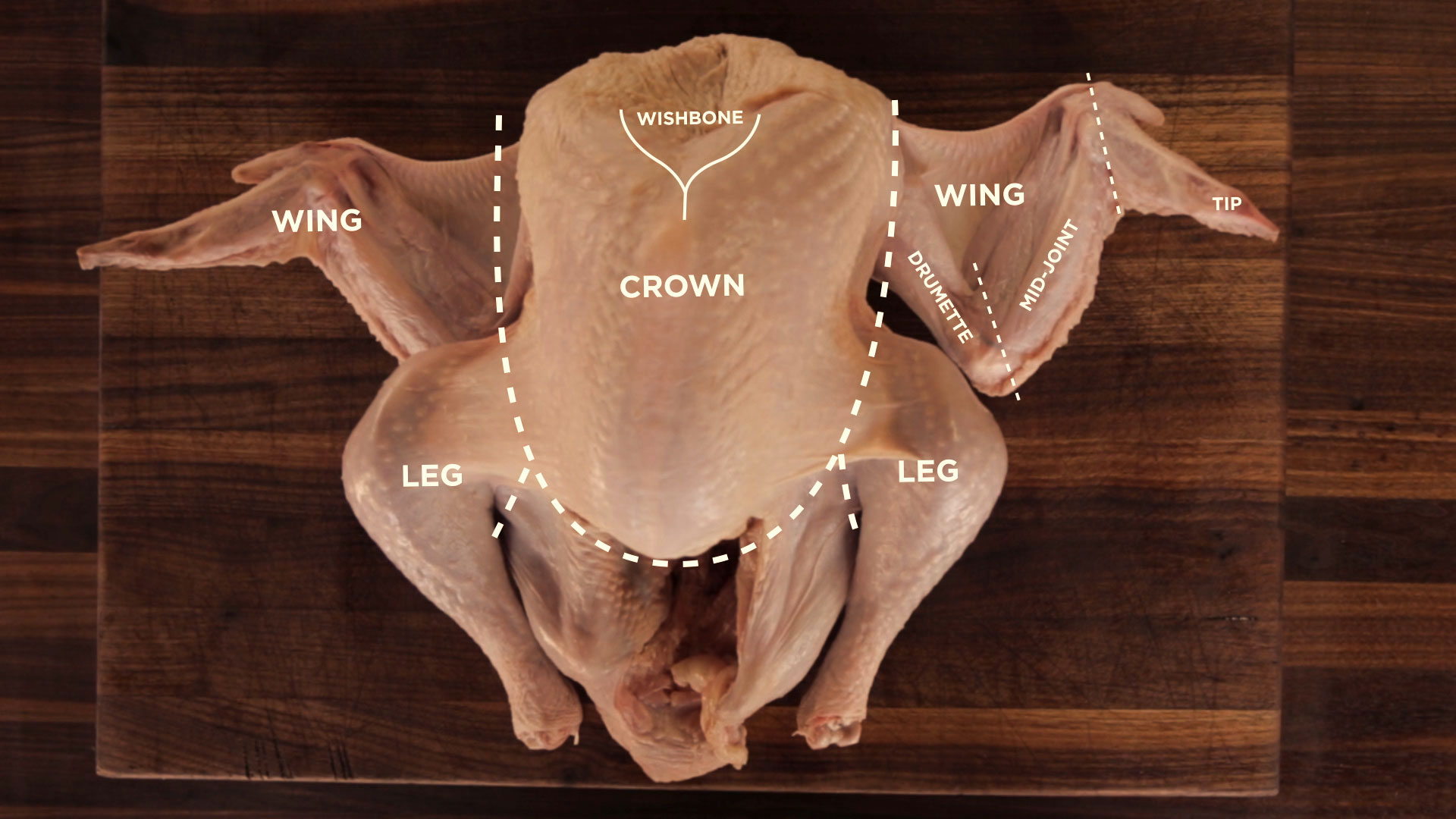 Watch: Everything You Need to Know About Butchering a Turkey