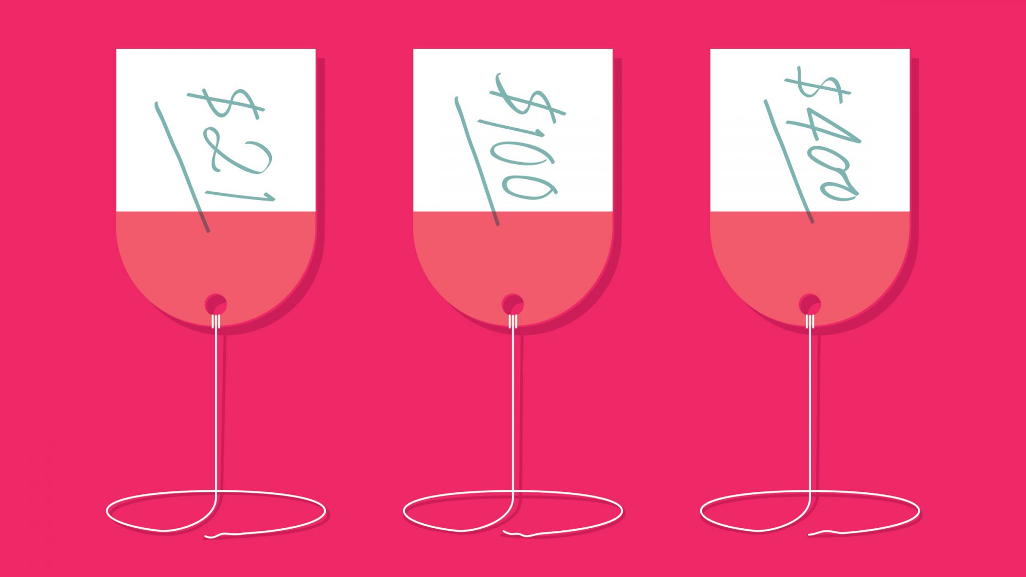Glass of Wine Prices