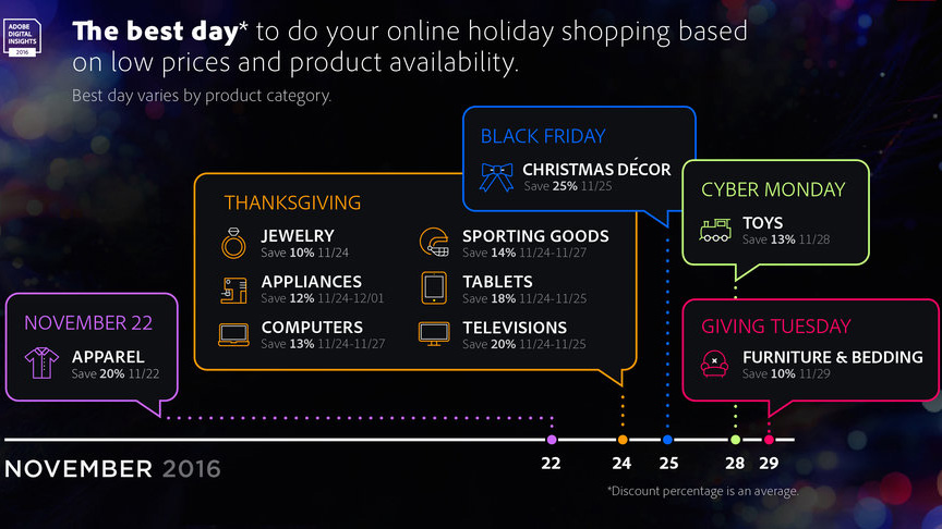 holiday-shopping-deals-best-days-breakdown-tl-FT-BLOG1116.jpg