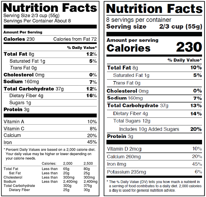 new-nutrition-facts-2-ft-blog0317