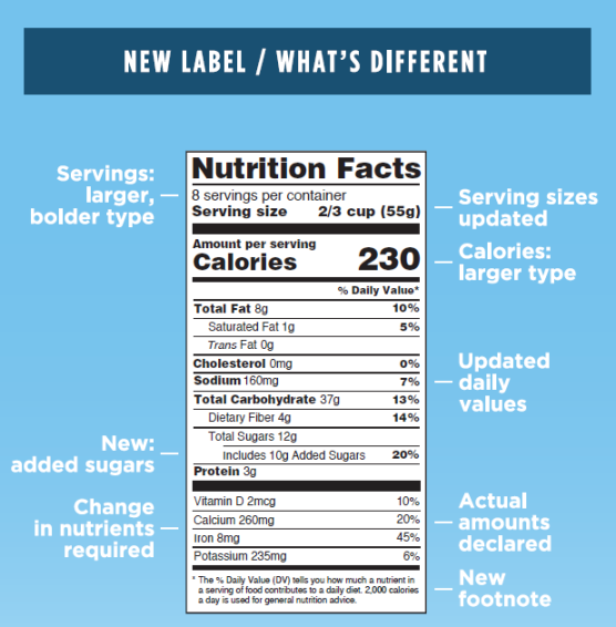 new-nutrition-facts-1-ft-blog0317
