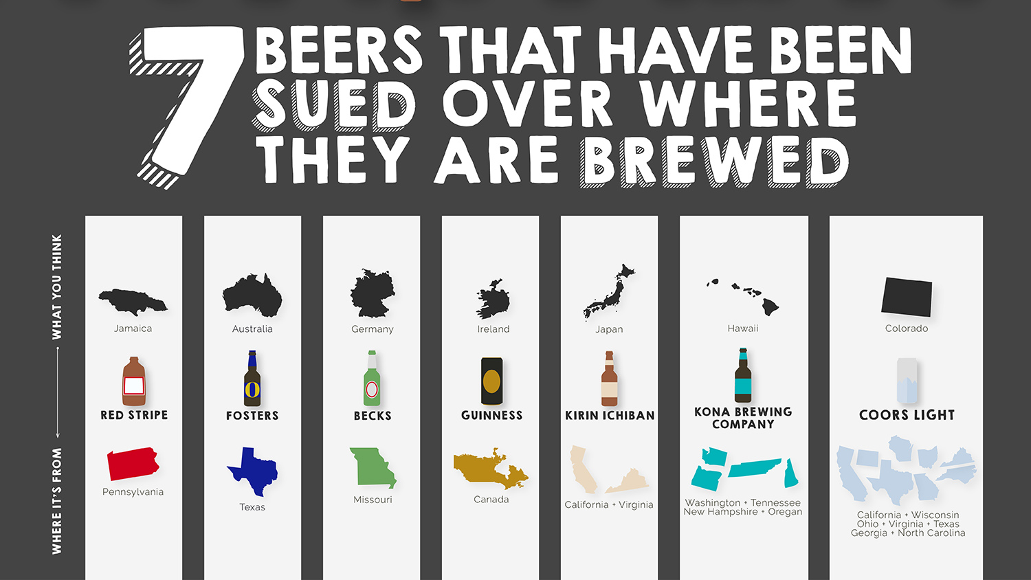 beers that have been sued over where they are brewed