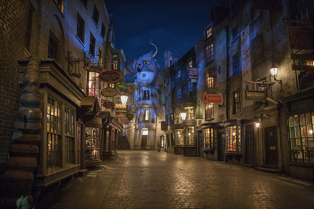 What It Really Costs to Go to Universal Studios Florida