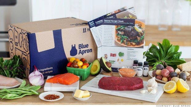 A Guide to Buying Blue Apron Stock