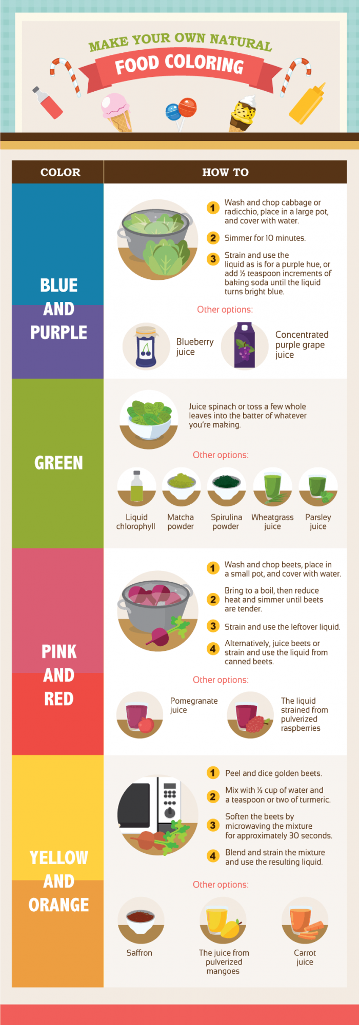 How to Make Your Own Safe Food Coloring at Home   Food & Wine