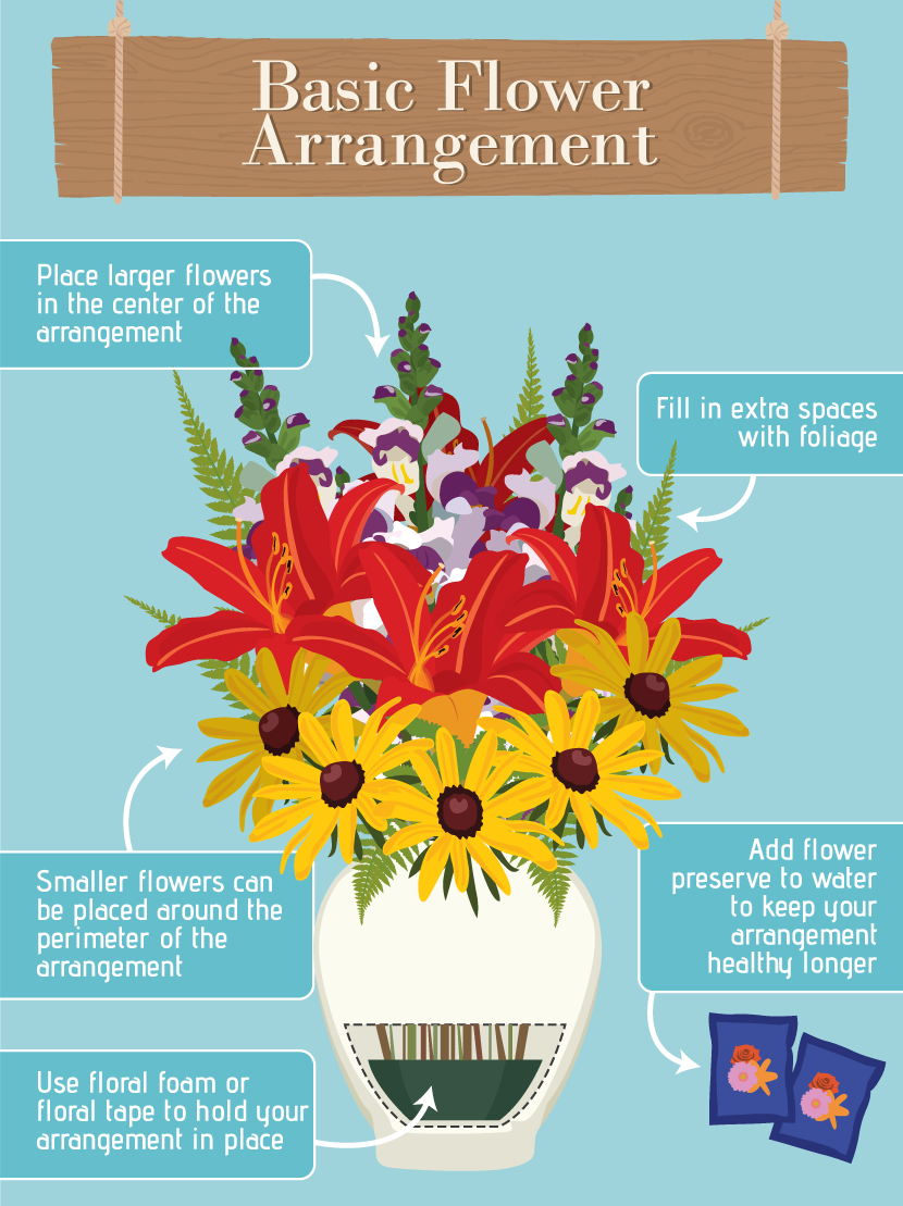 How to arrange flowers like a pro food wine a floral arrangement doesnt always have to go in a glass vase or a pot i like to use recycled containers or those i find at thrift stores floridaeventfo Images