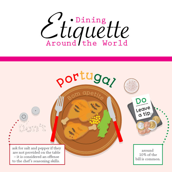DINING ETIQUETTE AROUND THE WORLD FWX