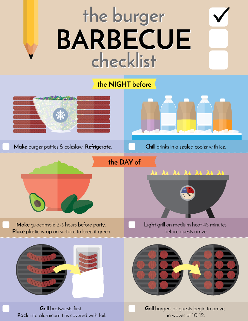 how to plan and actually execute a large outdoor bbq food u0026 wine