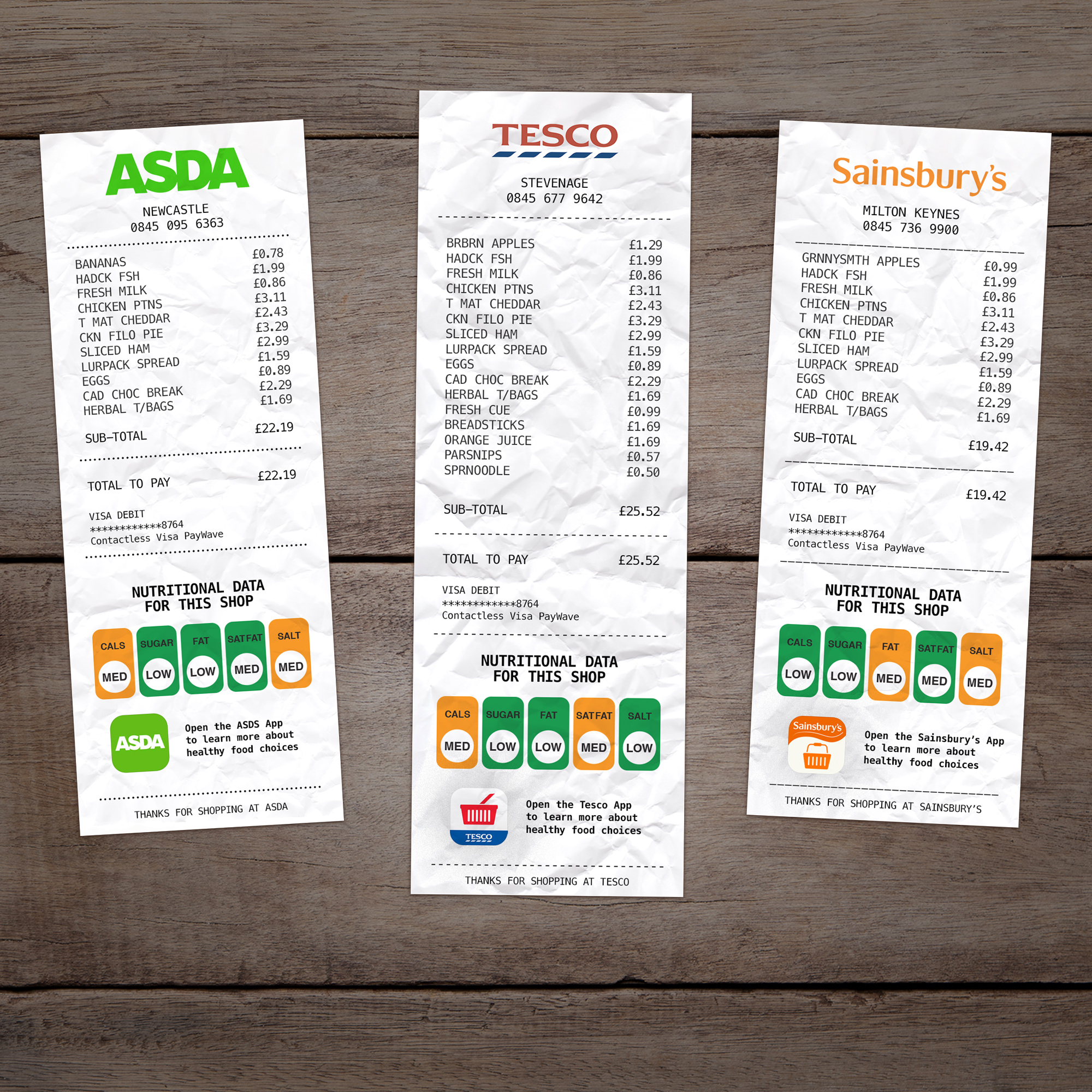 FWX HAYDEN PEEK NUTRITION RECEIPT