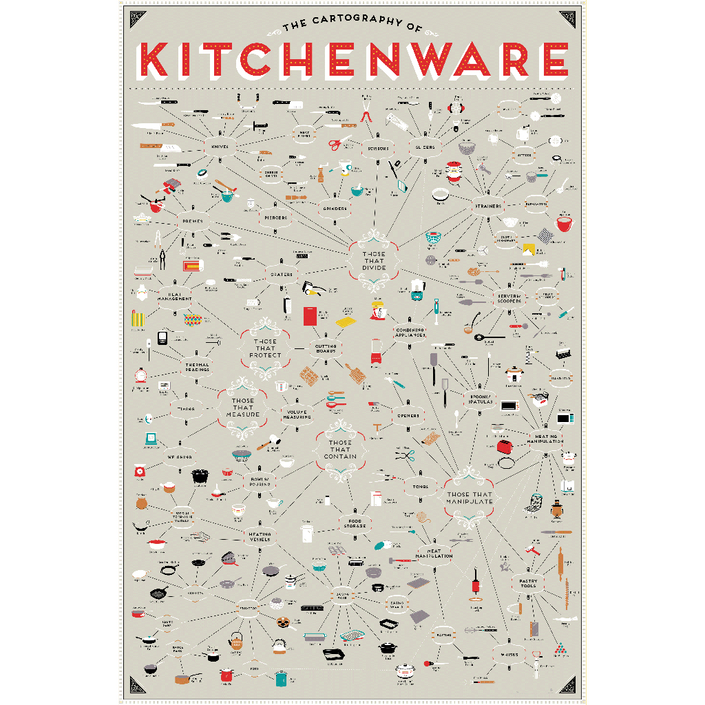 Pop Chart Lab, The Cartography of Kitchenware