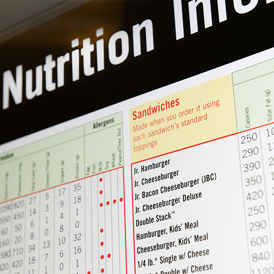FWX NUTRITION ON MENUS